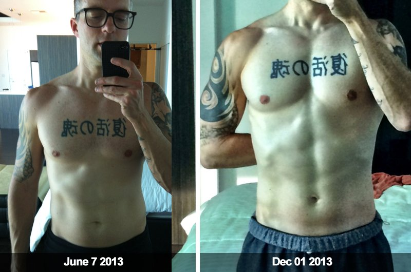 How To Get Incredible Intermittent Fasting Results (in-depth